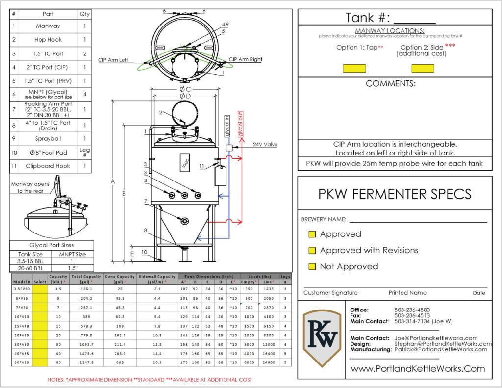 PKW Fermenter Spec Image