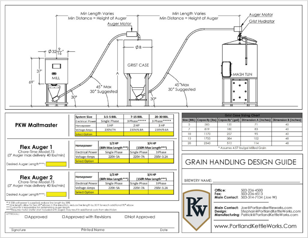 Grain Augers and Grain Handling Equipment - Portland Kettle Works
