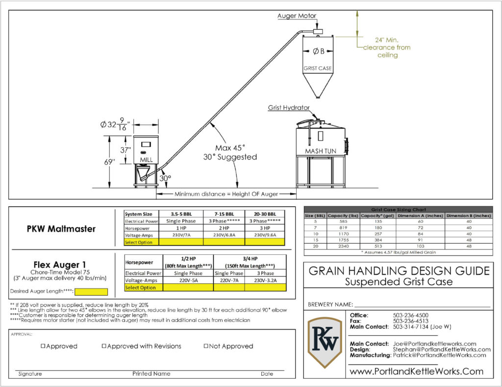 PKW Grain Handling System Suspended Mount Spec Image
