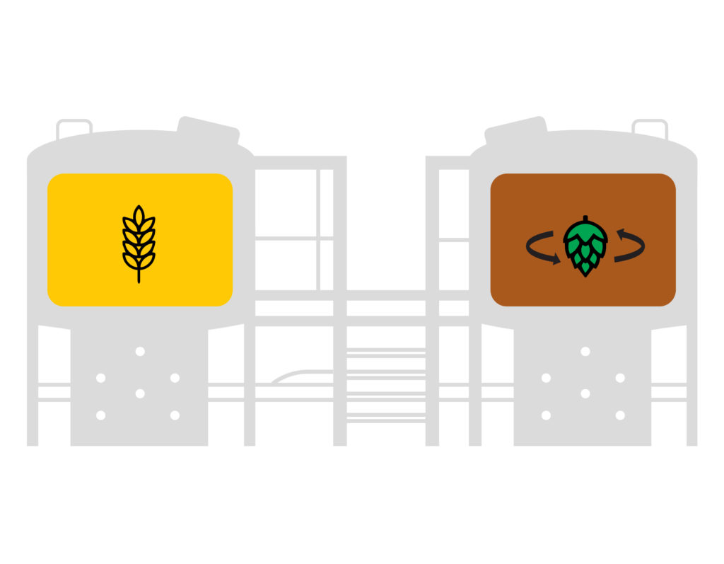 Complete Brewhouses from Portland Kettle Works