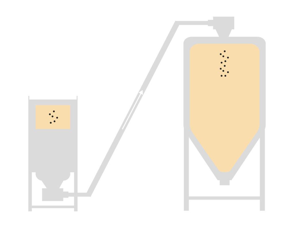 Grain Augers from Portland Kettle Works