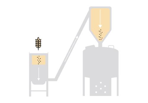 Grain Handling Equipment from Portland Kettle Works