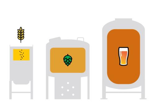 brewing equipment applications